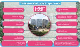 Продам 1-но комнатную квартиру в ЖК Lucky Land, Киев